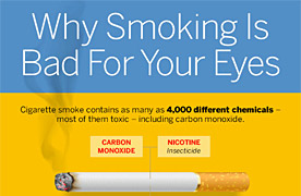 infographic-why-smoking-is-bad-for-eyes-276x180